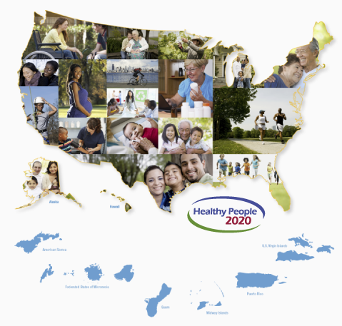 Image depicting a map of the United States, featuring a photo collage of people and families from all ages and walks of life. The Healthy People 2000 logo is at the bottom.