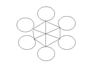 Image of a Small-size Structure with no text labels, just six circles interconnected to each other.