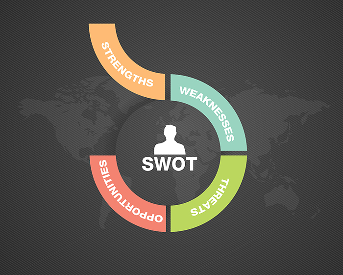 Photo of SWOT words over map