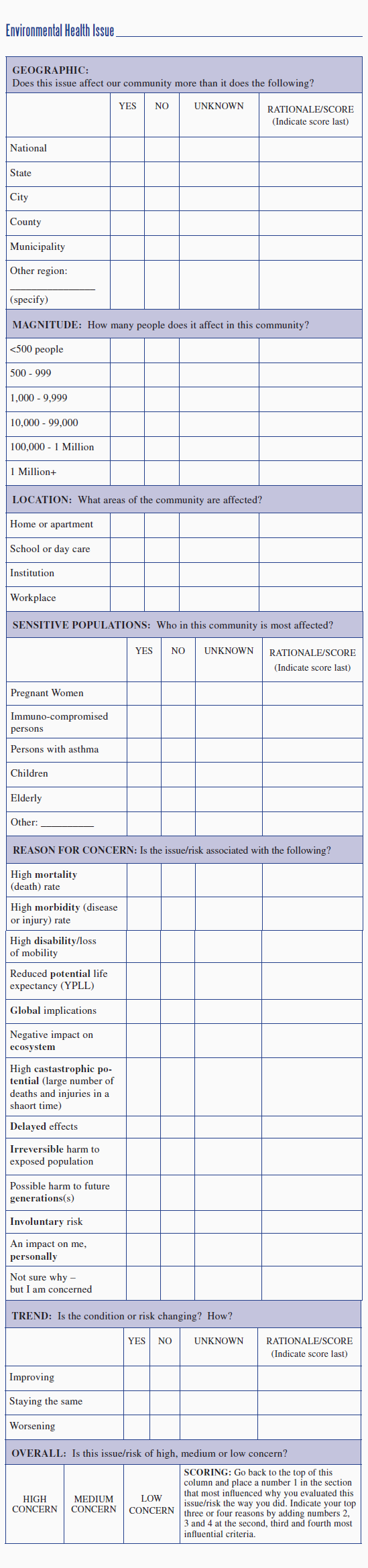 Environmental Health Issue Raking Worksheet chart