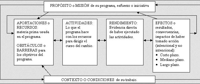 Capítulo 2. Otros modelos para promover la salud y el desarrollo ...
