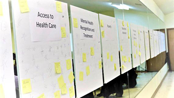 A row of whiteboards with Post-It notes on it, during a facilitation meeting.