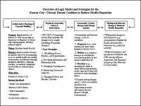 Thumbnail image of chart.